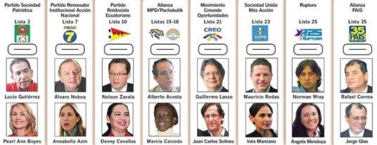 Candidatos presidenciales y vicepresidenciales/ Fuente: Quefarras
