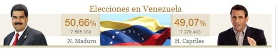 Elecciones Venezuela 2013/ Fuente: abc